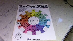 The Chord Wheel - Ultimate Tool for all Musicians Kitchener / Waterloo Kitchener Area image 1