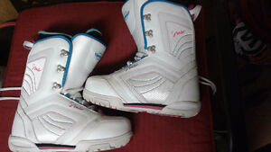 Size 7 Sims Like NEW