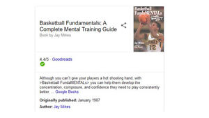 Book - Basketball Fundamentals by Jay Mikes