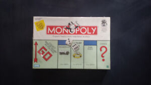MONOPOLY-Property Game from Parker Brothers