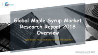 Global Maple Syrup Market Research Report 2018 Overview