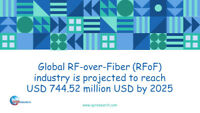 Global RF-over-Fiber (RFoF) Market Research