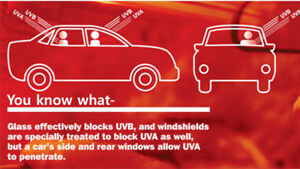 Tint your car windows for your skin