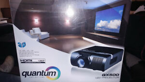 Quantum Projector and Screen