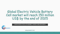 Global Electric Vehicle Battery Cell market research