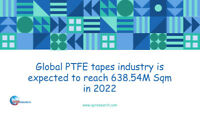 Global PTFE Tapes Market Research