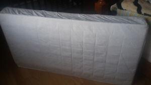 matelat bassinette