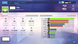 Overwatch Account Grand Master Level 244 Online PC
