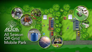 Brand new Mobile Park Community - Reserve your spot TODAY!