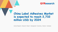 China Label Adhesives Market Research