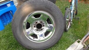 roues F-150