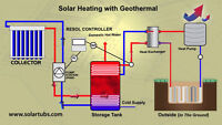 Solar hot water heaters- approved evacuated tube