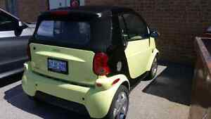 2006 Smart For Two Convertible