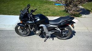 2006 z750s - great condition