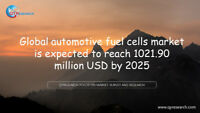 Global Automotive Fuel Cells Market Research