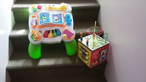 Activity table and activity cube