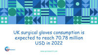 UK Surgical Gloves Market Research