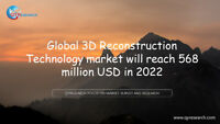 Global 3D Reconstruction Technology Market Research