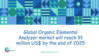 Global Organic Elemental Analyzer market research