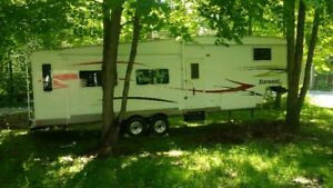 Monthly Land Rental for Trailers
