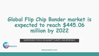 Global Flip Chip Bonder Market Research