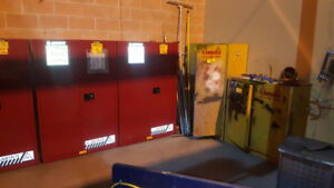 m. o. l. approved . flammable cabinets
