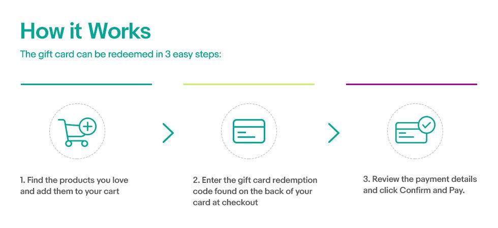 Redeem your eBay Gift Card | eBay AU