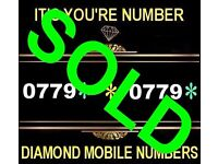 Sim card number like no other mobile phone samsung iphone etc