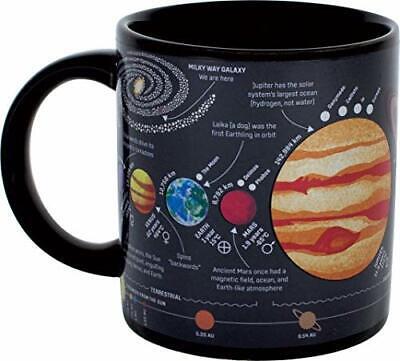 Heat Changing Planet Mug - Astronomers Sun Solar System