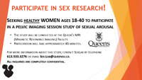 SEEKING WOMEN AGES 18 TO 40 FOR SEXUALITY RESEARCH -COMPENSATION