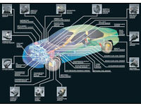 Mobile-Bristol -Diagnostic.Mechanic,Auto Electrician