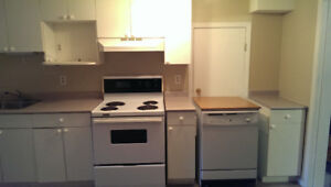 2 Bedroom Suite in a quite area-Closer to UVIC-Available Now