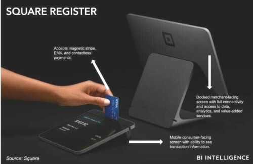 PERFECT! Square POS Dual Screen Register System