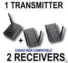 Video Sender 2 Receivers