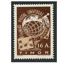 Timor Stamps