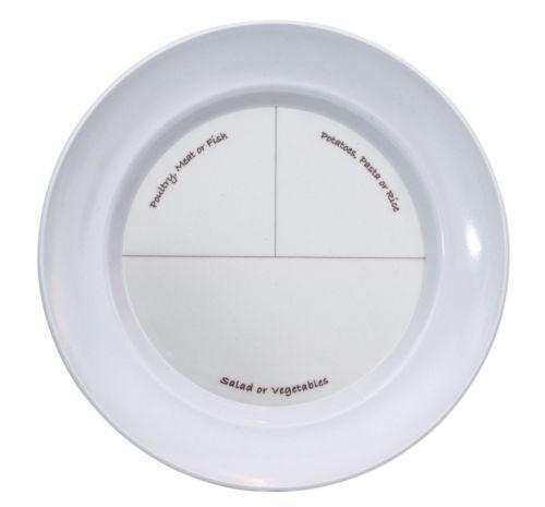 portion control plates portion plate diet amp weight loss ebay 13085