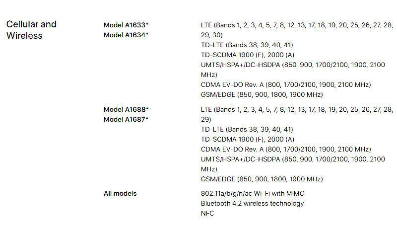 Apple Iphone 6S Plus (32 / 64 / 128 GB) FACTORY UNLOCKED PHONE 4G LTE HD NEW 2