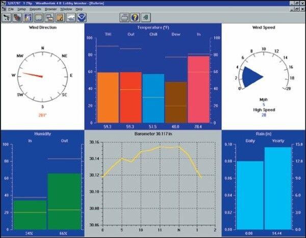 Davis WeatherLink 7862  for Perception, Wizard, Monitor