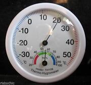 Incubator Humidity