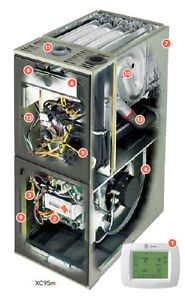 HIGH EFFICIENCY FURNACE FREE! - PAY ONLY FOR INSTALLATION