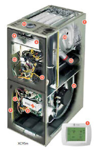 OVERSTOCK LIQUIDATION AND ON HIGH EFFICIENCY FURNACES & ACs