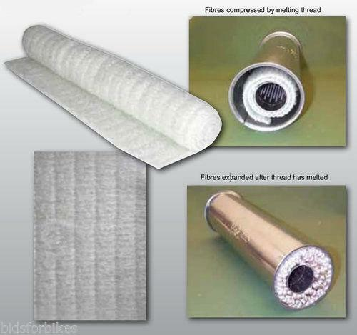 MOTORCYCLE MOTORBIKE EXHAUST END CAN SOUND SILENCING PACKING SHEET - 400mm * 1m