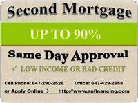 Second Mortgage with Best Rates