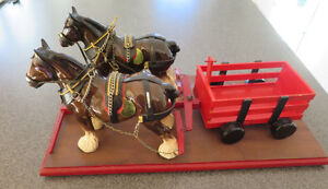 VINTAGE CLYDESDALE HORSES [Melba Ware]