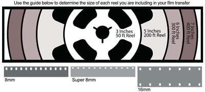 1000 FT Regular 8mm, Super 8, 16mm movie film transfer to DVD or High Definition