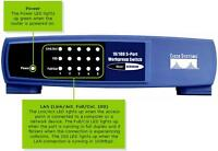 LINKSYS CISCO Networking Switch EZXS55W - 10/00 5 Port