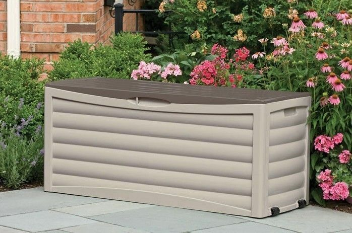 Plastic Garden Storage Box Buying Guide