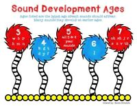 Educational Therapy for Children with Communication/Speech Needs