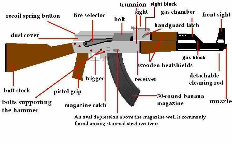 4500+ Gun Manuals Gunsmith Rifle Carbine Pistol Revolver Shotgun Firearm DVD