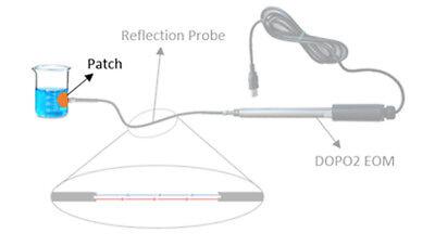 Optical Oxygen Dissolved Oxygen Sensor Patch Zero-drift Non-invasive 0.25od